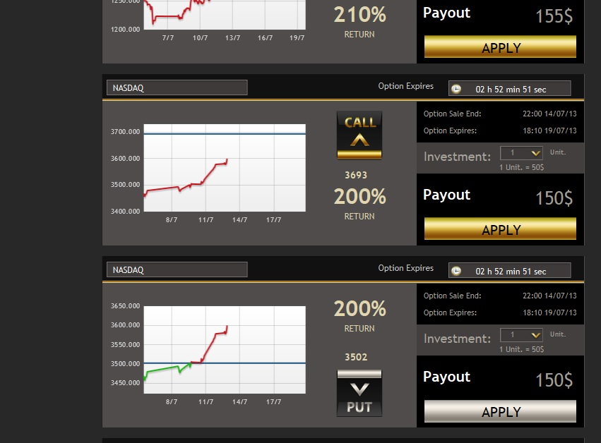What are one touch binary options