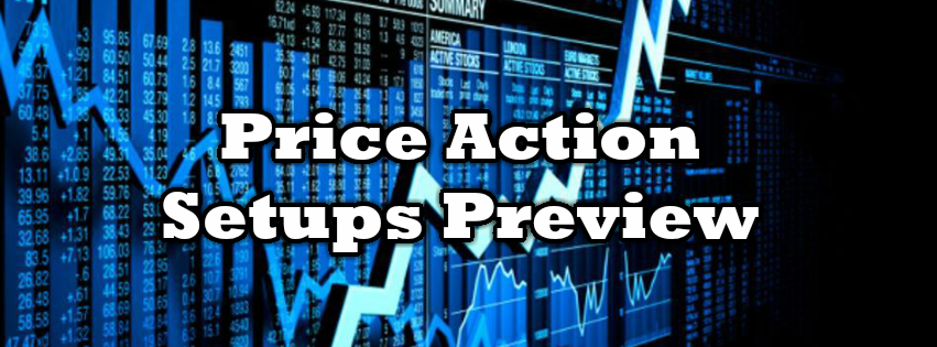 price action setups preview