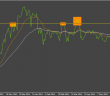 USD/JPY mid-term resistance. Can we forecast a downward rebound?