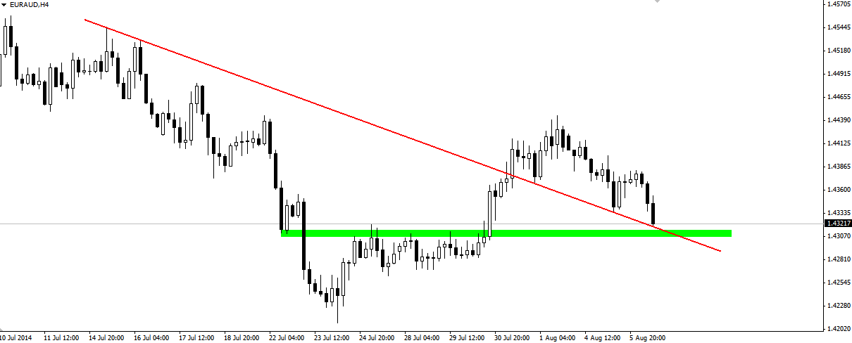 Binary options long term signals