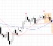 Trade with swap 10 of september 2014: AUDUSD, EURNZD, GBPAUD