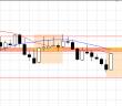 Trade with swap 14 of september 2014: EURAUD, EURZAR, GBPAUD