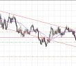 Trade with swap 14 of september 2014: EURZAR