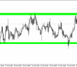 AUDUSD 27.10_chart