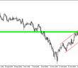 CADJPY 29.10_chart