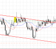 Trade with swap 29 of october 2014: EURAUD, EURTRY, EURZAR