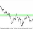GBPUSD 29.10_chart