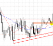 Trade with swap 26 of october 2014: NZDCHF