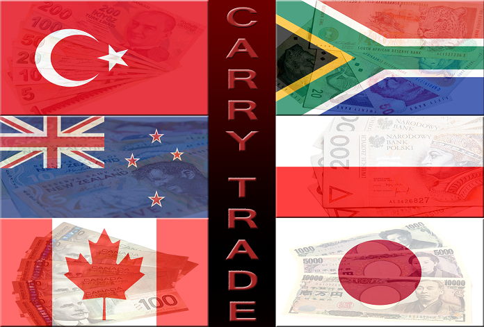 Carry trade forex broker