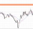 Trade with swap 5 of november  2014: EURAUD