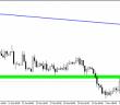 EURGBP_chart 10.11