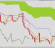 GBPUSD_chart 20.11