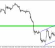 GOLD_chart 17.11