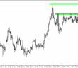 USDSGD_chart 18.11