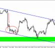 usdcad_chart 17.11