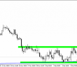AN_chart 10.12