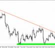 EURUSD_chart 03.12