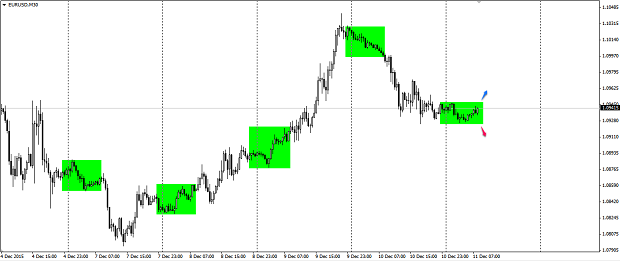 Optiontrade pips binary