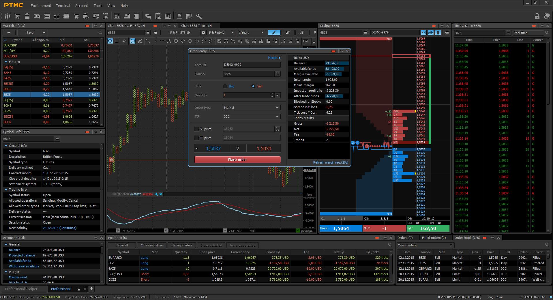 fxcm trading platforms