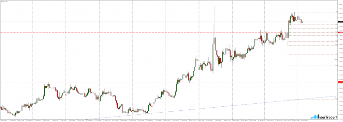 EURTRY H1