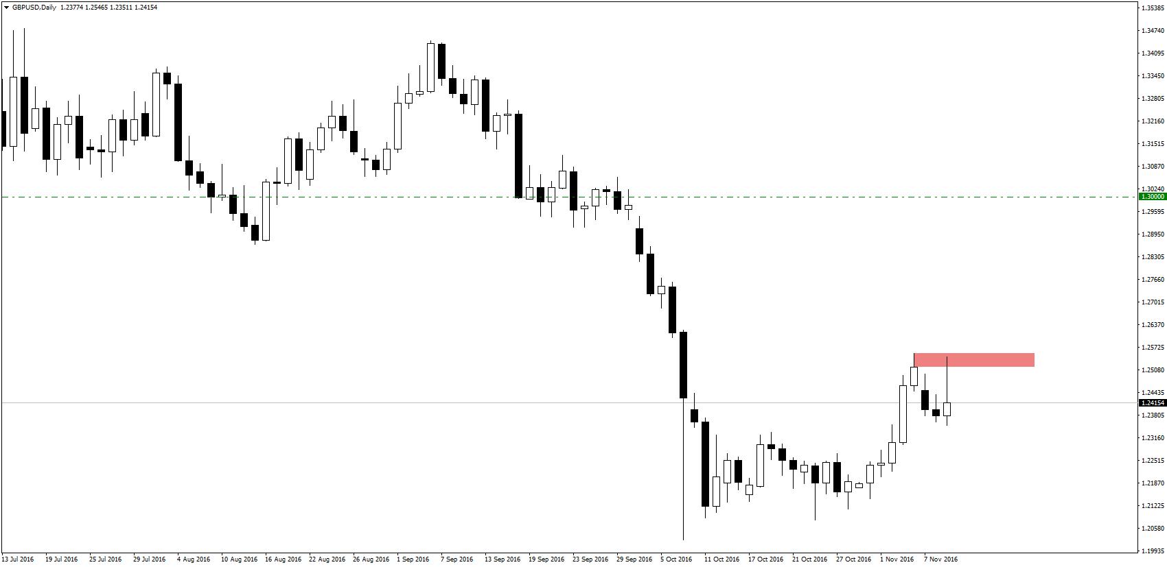 Rbs forex trader