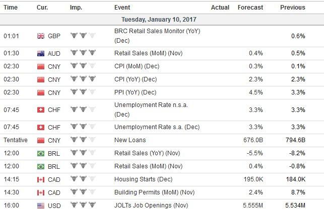 economic_calendar_-_investing-com_-_2017-01-09_22-07-38