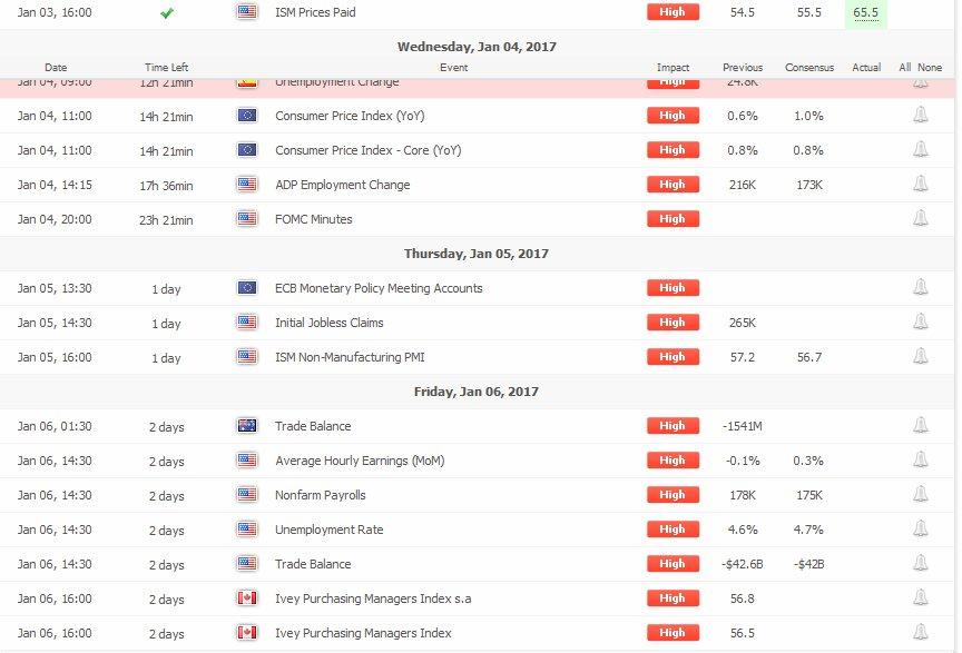 forex_economic_calendar_myfxbook_-_2017-01-03_20-39-06