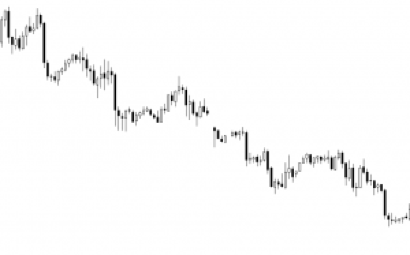 downtrend-example