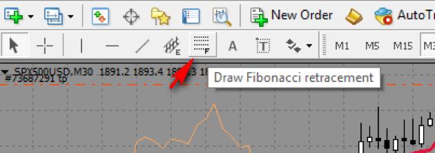 fibonacci-mt4-setup