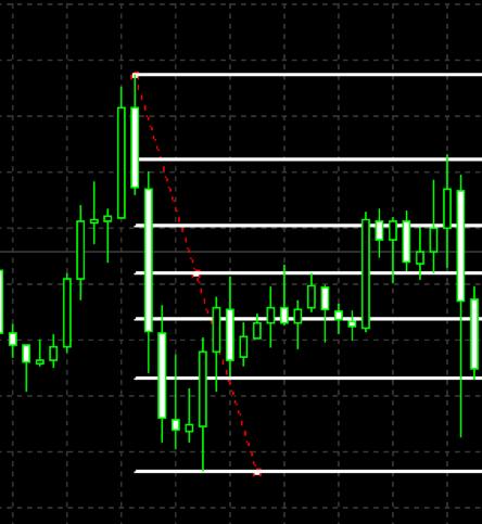 fibonacci-mt4-setup3