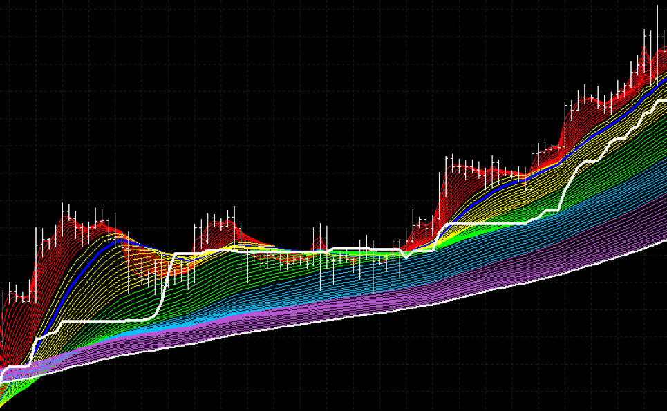 rainbow-chart1