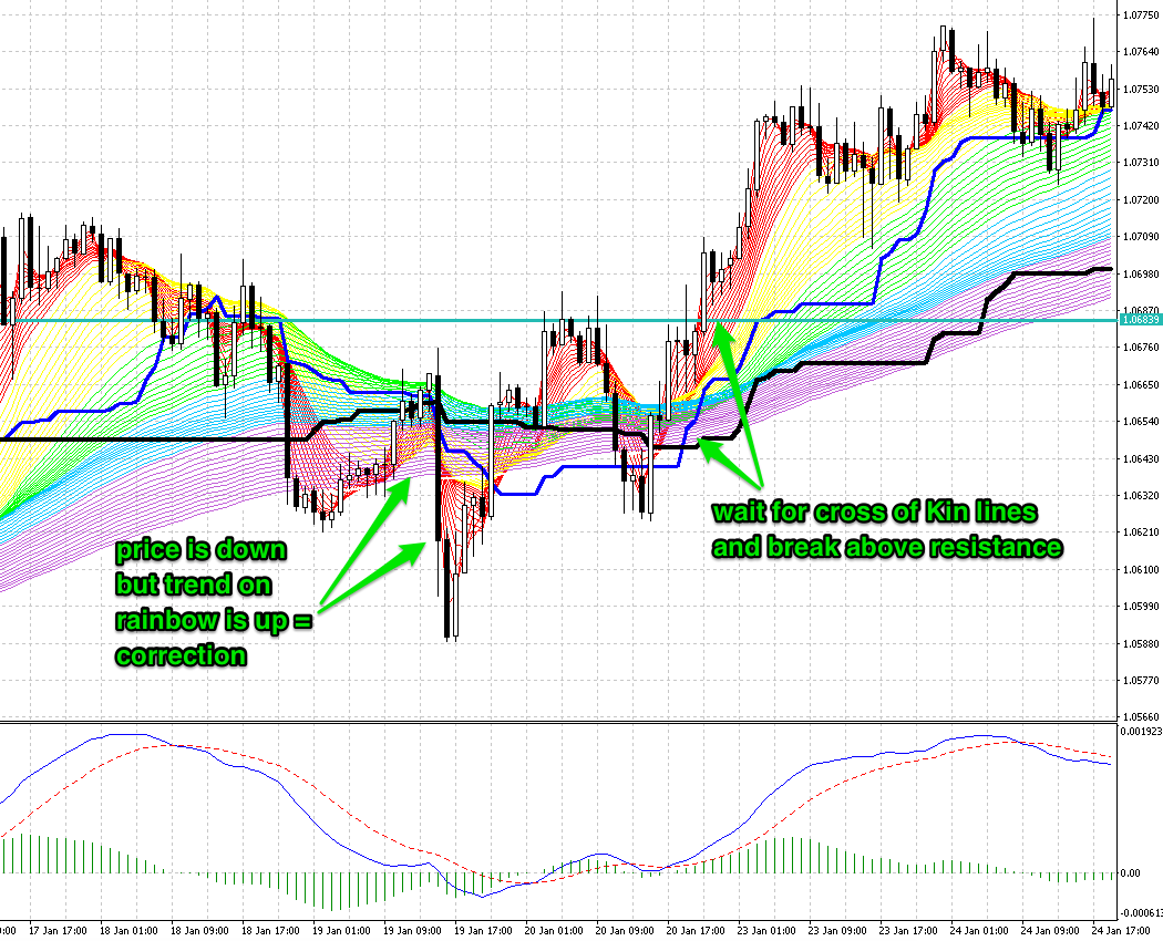 rainbow-trade-example-1