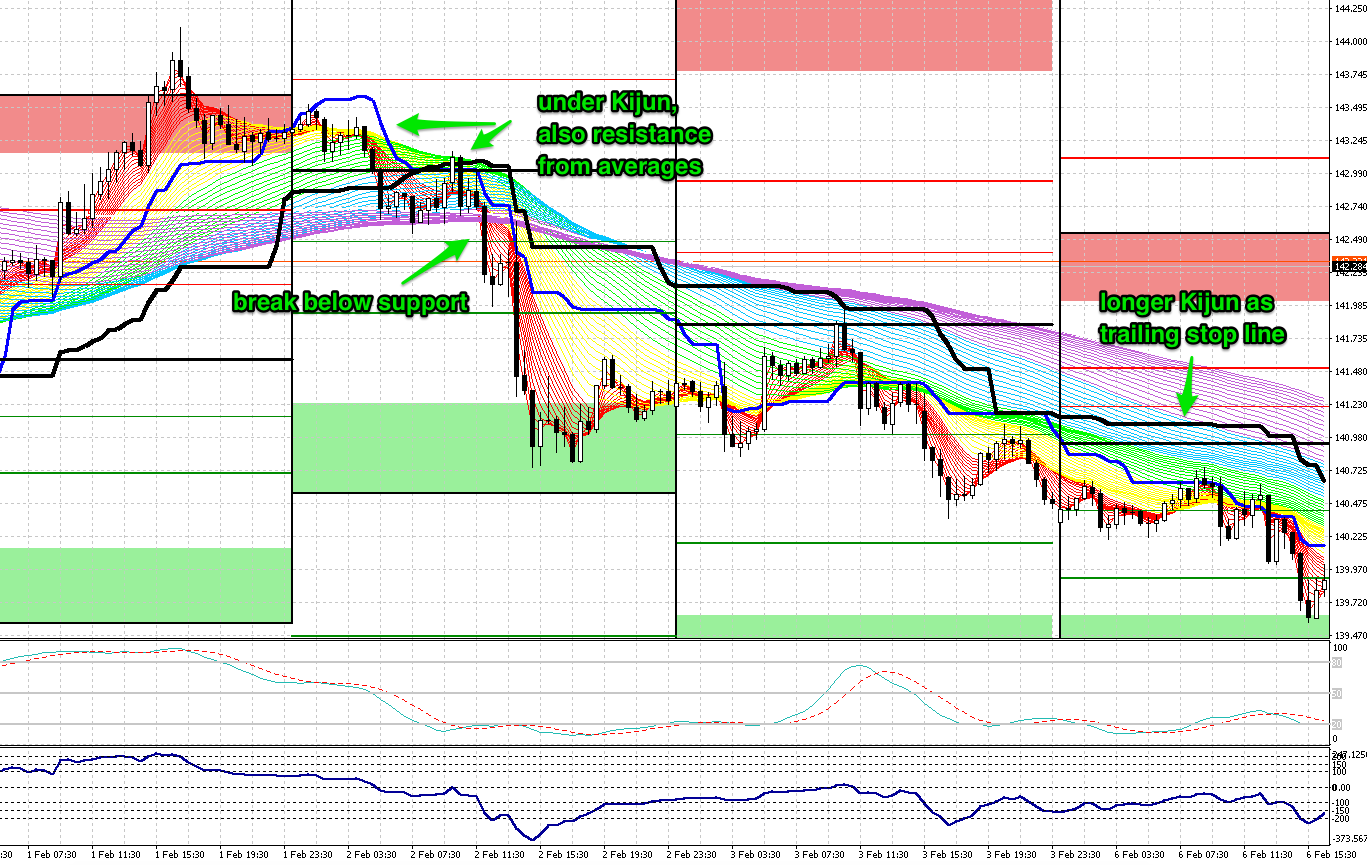 rainbow-trade-example2
