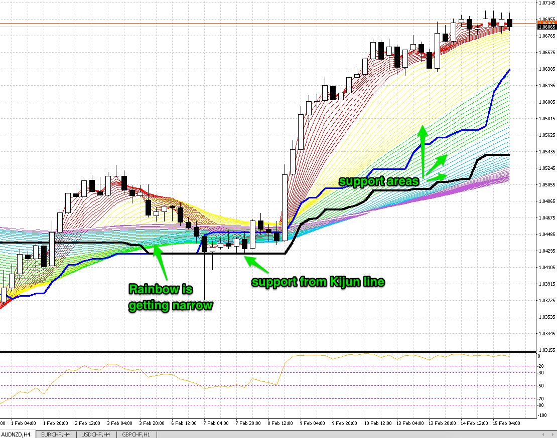 rainbow-trade-example3