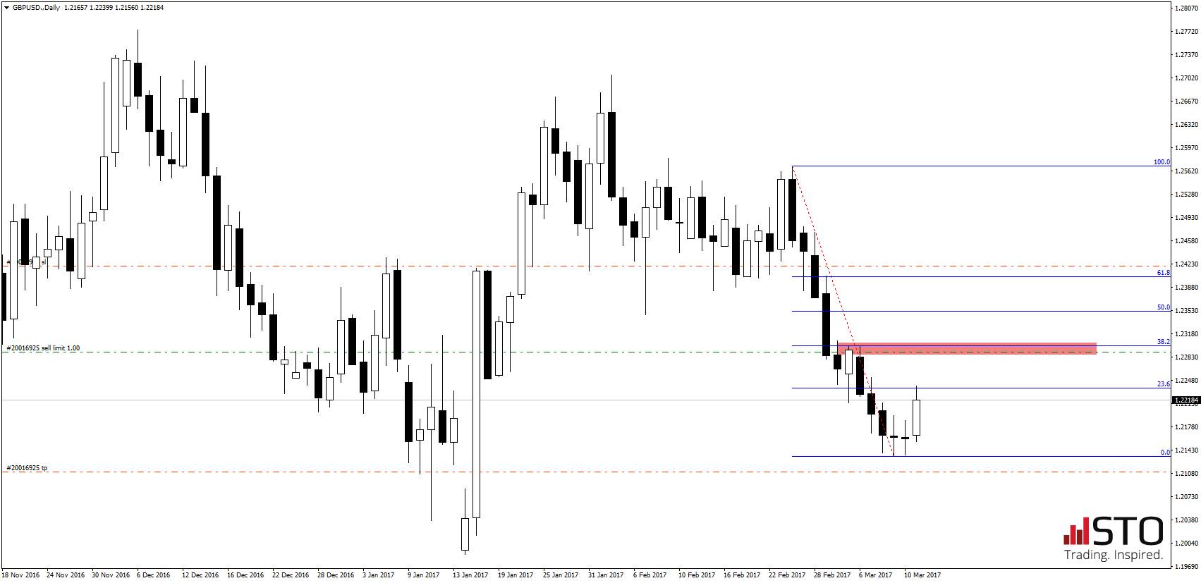 Credit suisse forex technical analysis