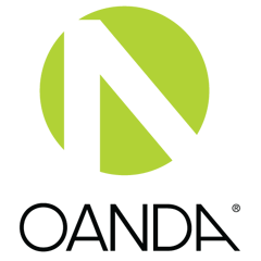 Oanda The Provider Of Online Multi Et Trading Services And Foreign Exchange Solutions Has Extended A New Cross Border Money Transfer Solution To