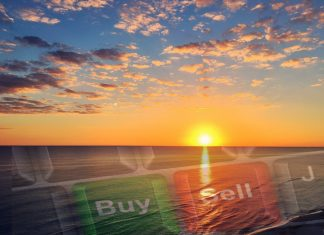 End of day binary options strategy