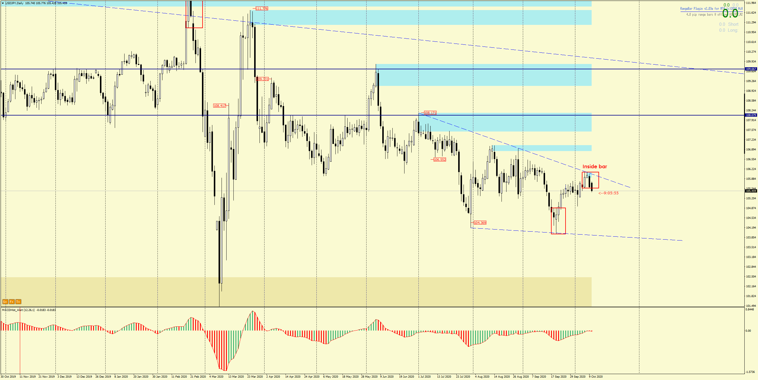 usd yen